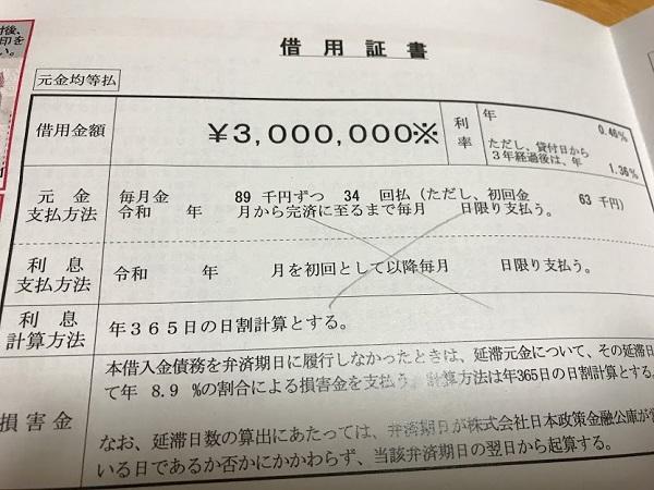 guesthouse-loan-0